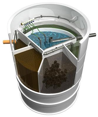 Buitiniai nuotekų valymo įrenginiai august ir ko